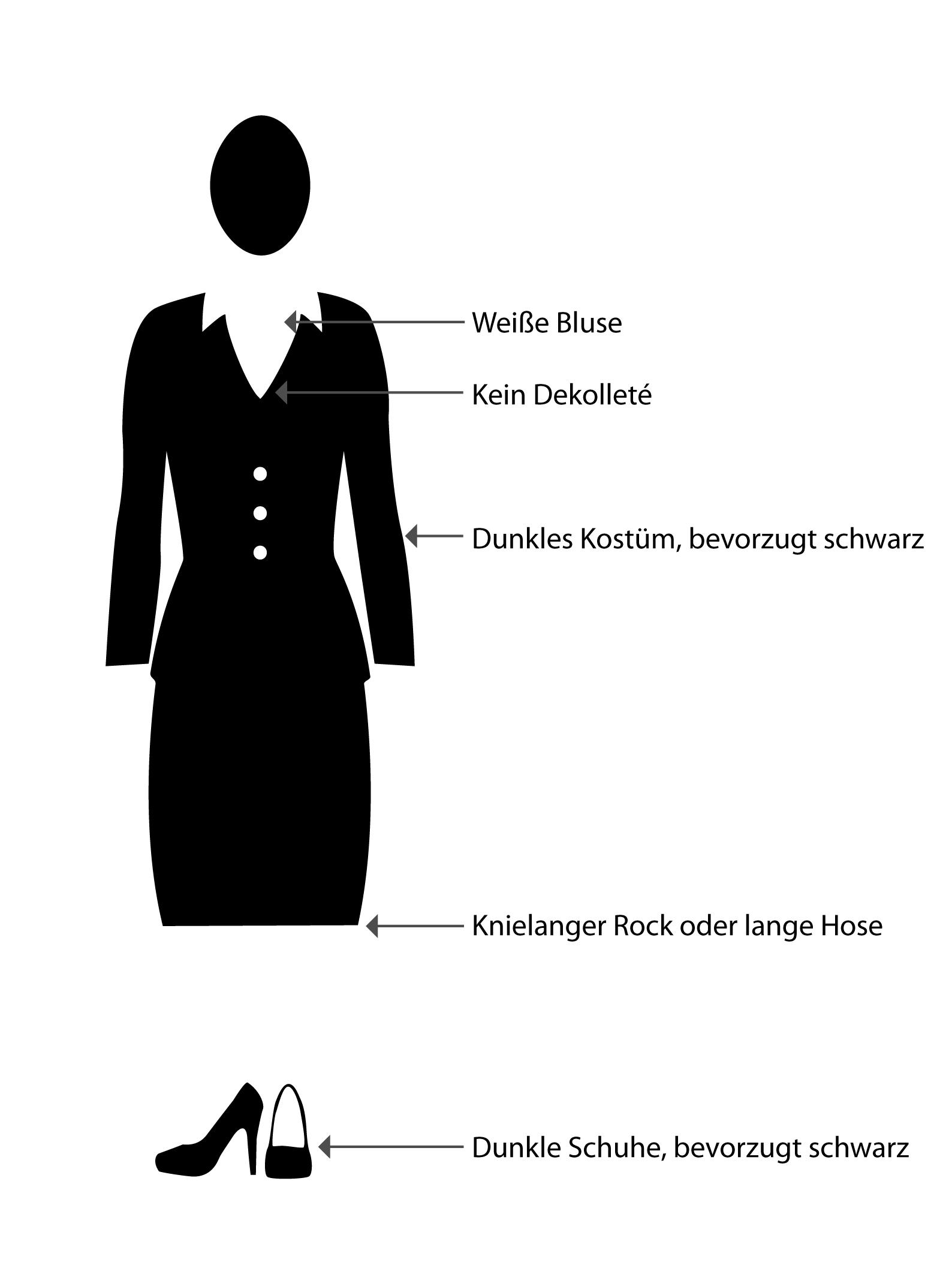 Urnenbeisetzung Kleidung